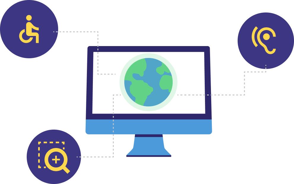 An image depicting a globe surrounded by icons representing ada-compliance, screen reader friendly, and accessible for low vision.