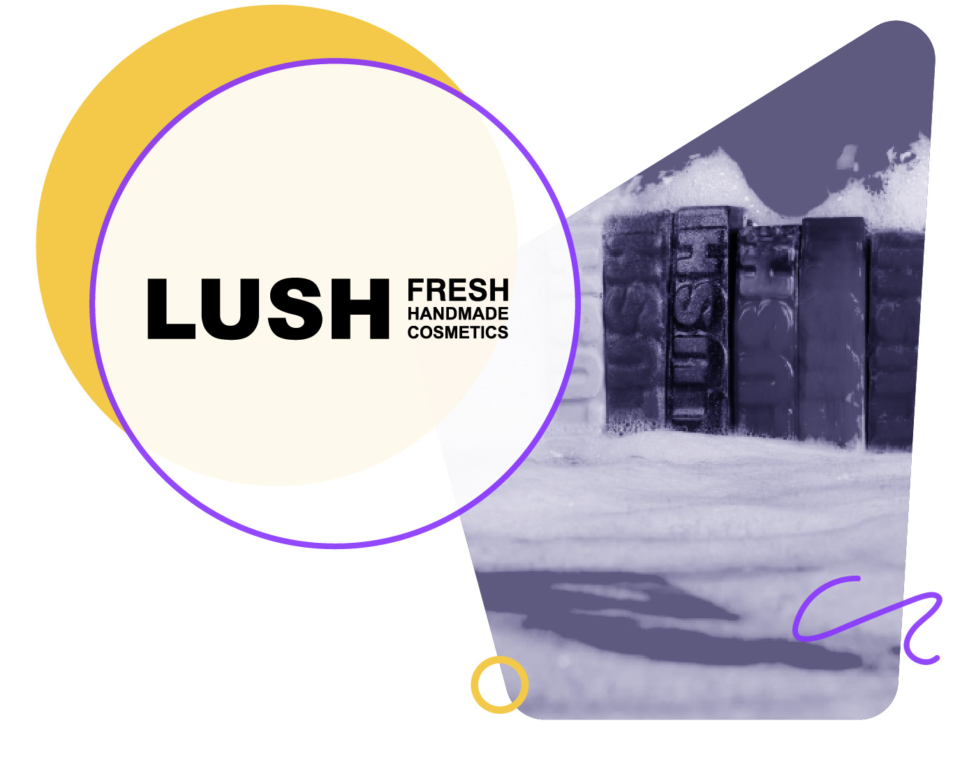 Lush Cosmetics UK using Olark live chat