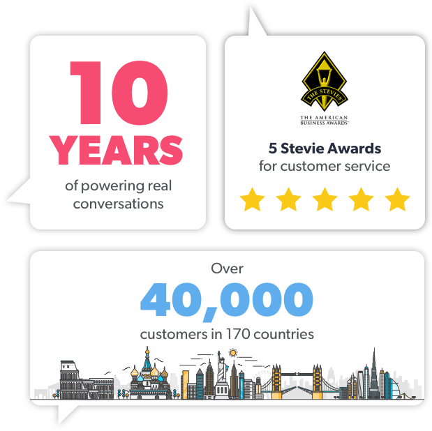 Image showing Olark's customer service awards and impressive numbers